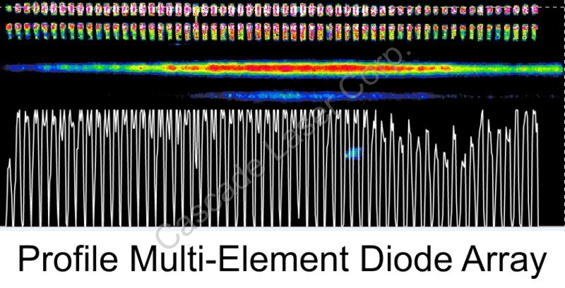 Multi Element Diode Profile