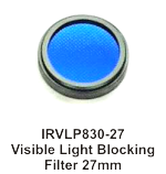 Light blocking filter
