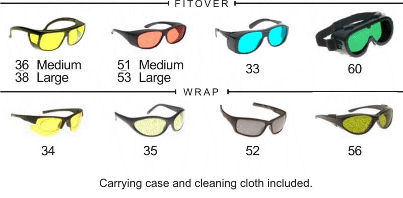 LSEP Frame Styles