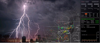 Weather Underground Lightning Detection Systems