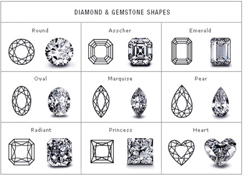 Diamond & Gemstoen Shape
