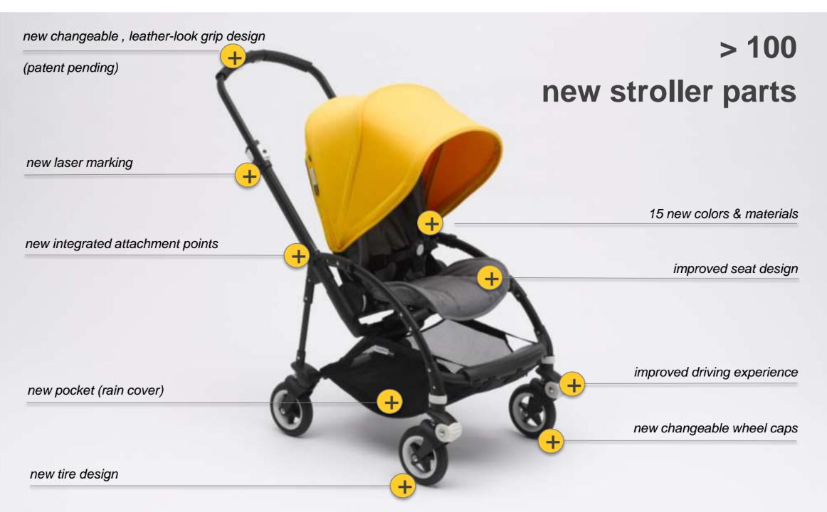 bee5-stroller-info