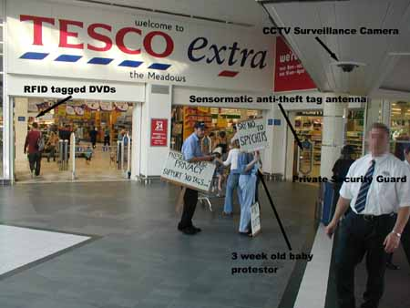 NoTags RFID tag protest , Tesco Extra, Sandhurst, 15th September 2003
